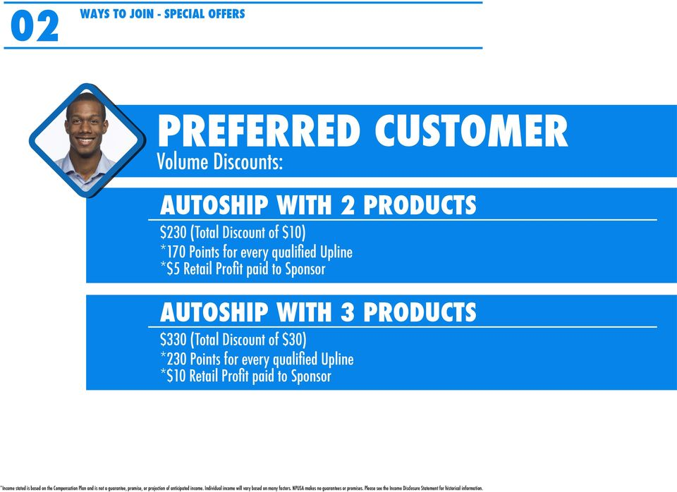 qualified Upline *$5 Retail Profit paid to Sponsor AUTOSHIP WITH 3 PRODUCTS