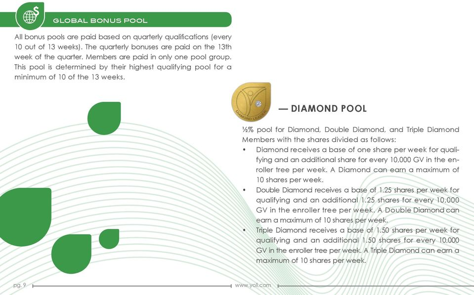 DIAMOND POOL ½% pool for Diamond, Double Diamond, and Triple Diamond Members with the shares divided as follows: Diamond receives a base of one share per week for qualifying and an additional share