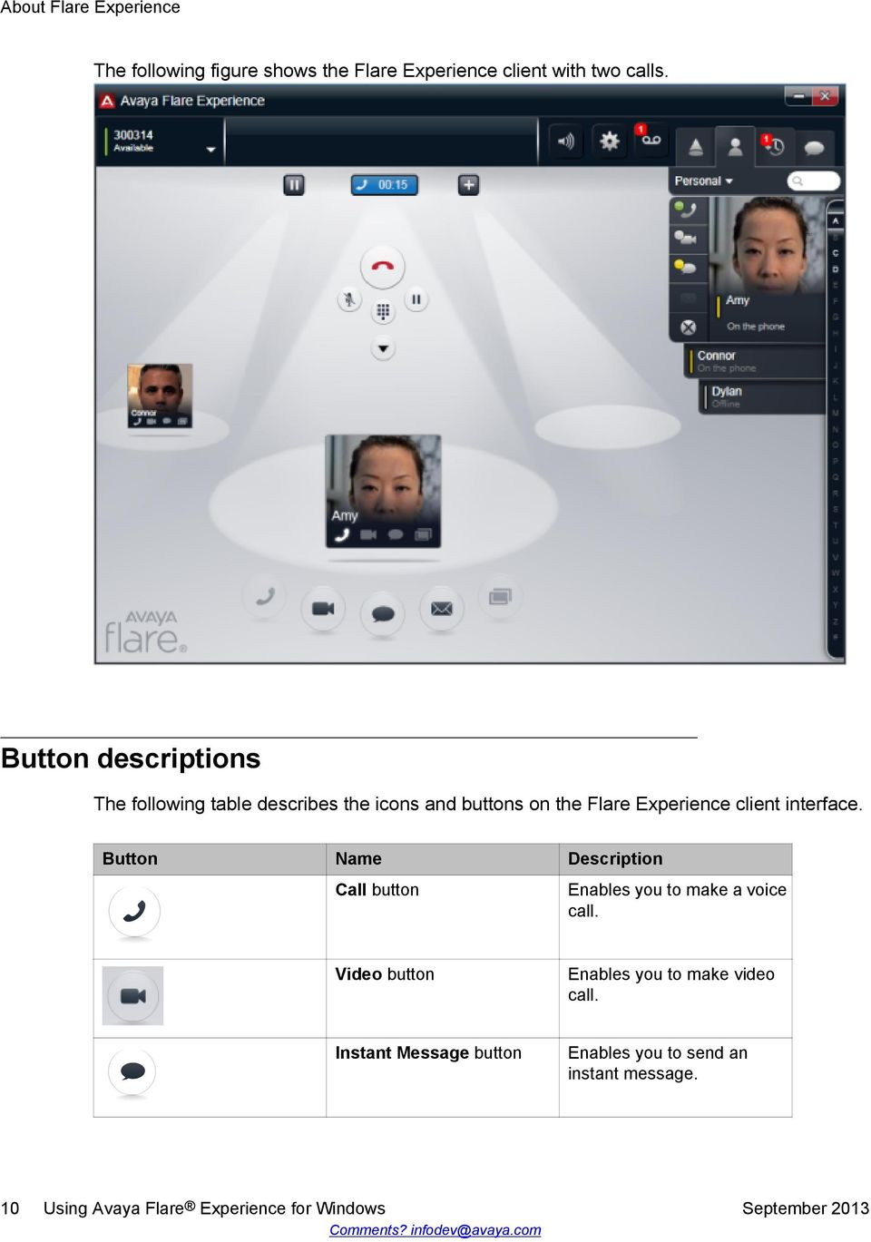 Button Name Description Call button Enables you to make a voice call. Video button Enables you to make video call.