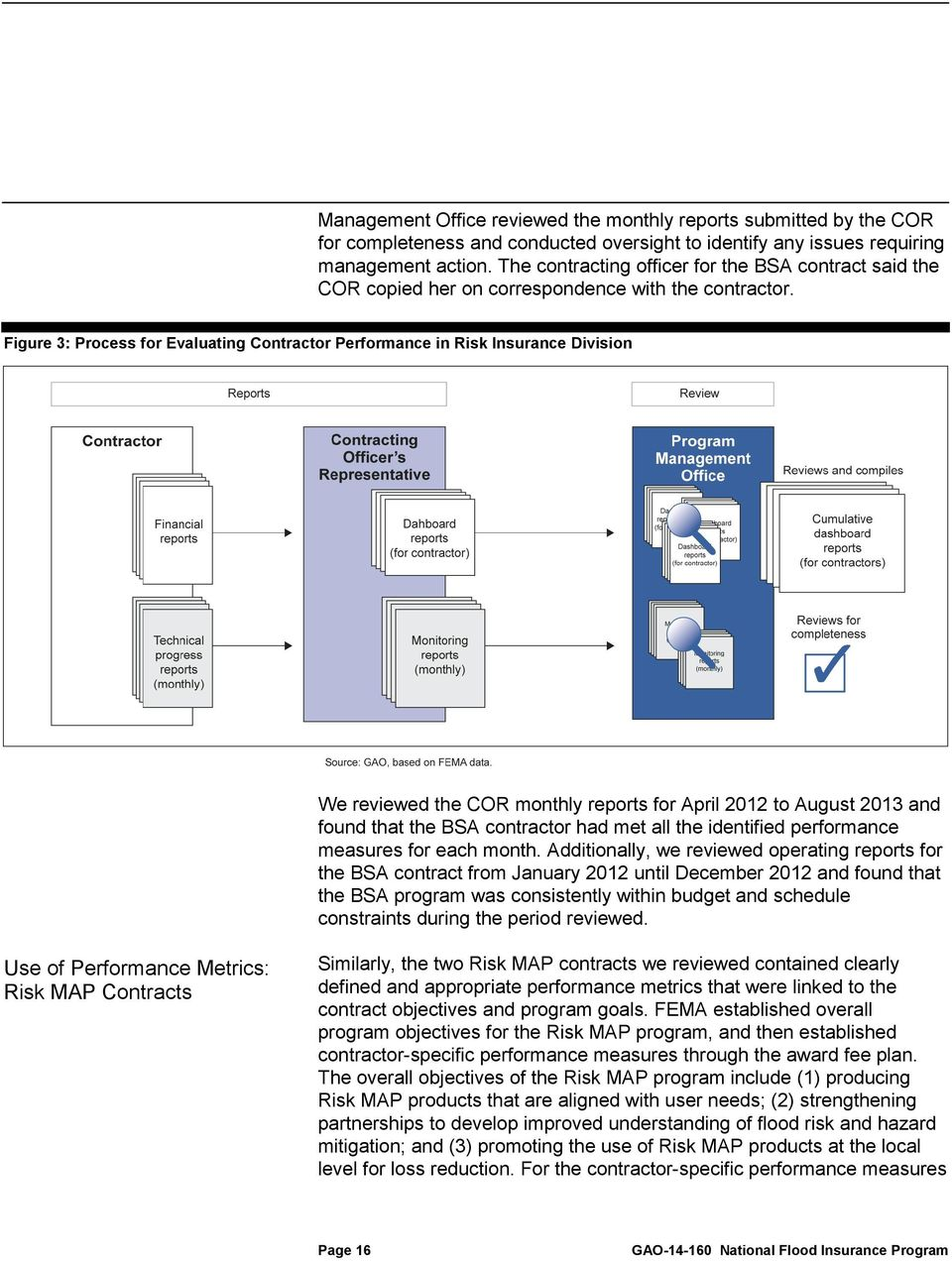 Figure 3: Process for Evaluating Contractor Performance in Risk Insurance Division We reviewed the COR monthly reports for April 2012 to August 2013 and found that the BSA contractor had met all the