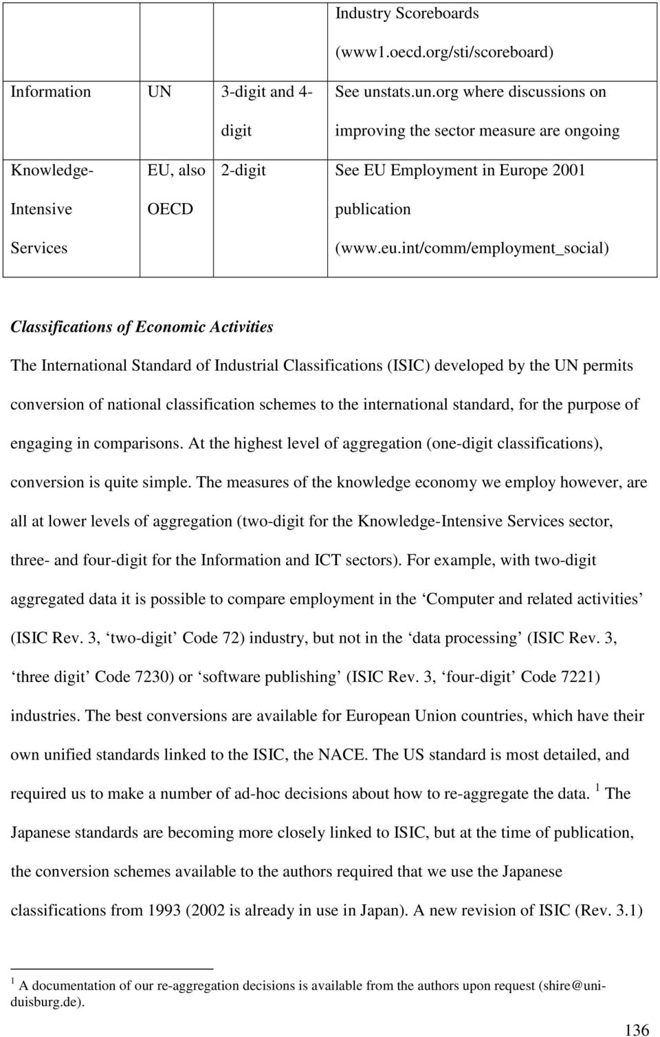 int/comm/employment_social) Classifications of Economic Activities The International Standard of Industrial Classifications (ISIC) developed by the UN permits conversion of national classification