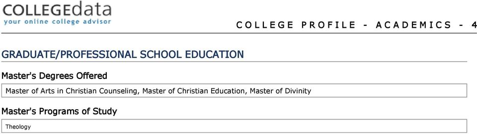 Offered Master of Arts in Christian Counseling, Master of