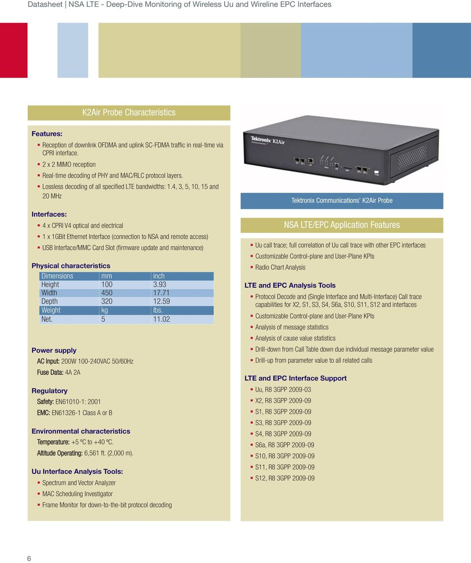 4, 3, 5, 10, 15 and 20 MHz Interfaces: 4 x CPRI V4 optical and electrical 1 x 1GBit Ethernet Interface (connection to NSA and remote access) USB Interface/MMC Card Slot (firmware update and