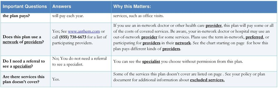 Be aware, your in-network doctor or hospital may use an out-of-network provider for some services. Plans use the term in-network, preferred, or participating for providers in their network.