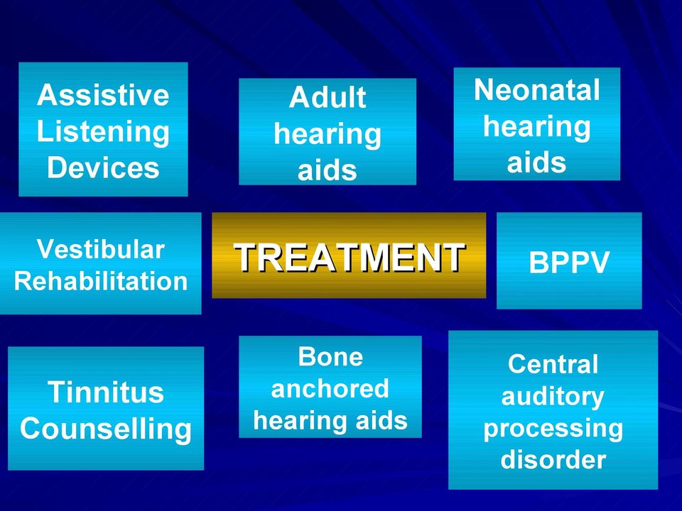 hearing aids TREATMENT Bone anchored hearing