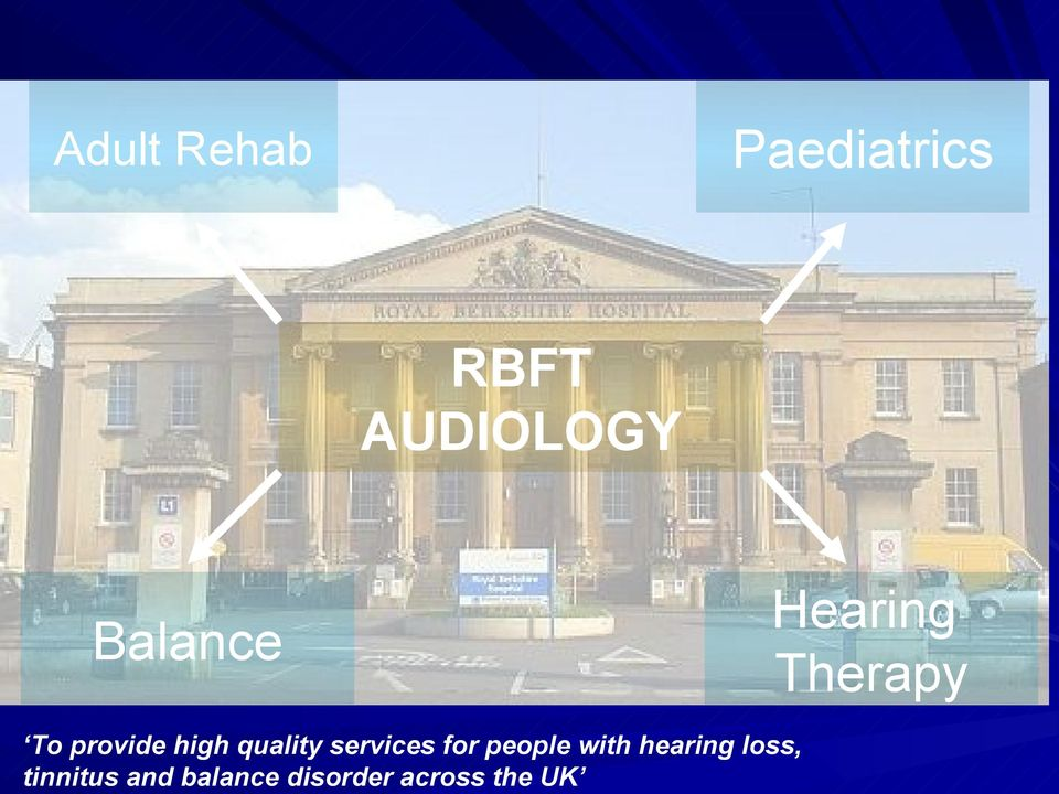 quality services for people with hearing