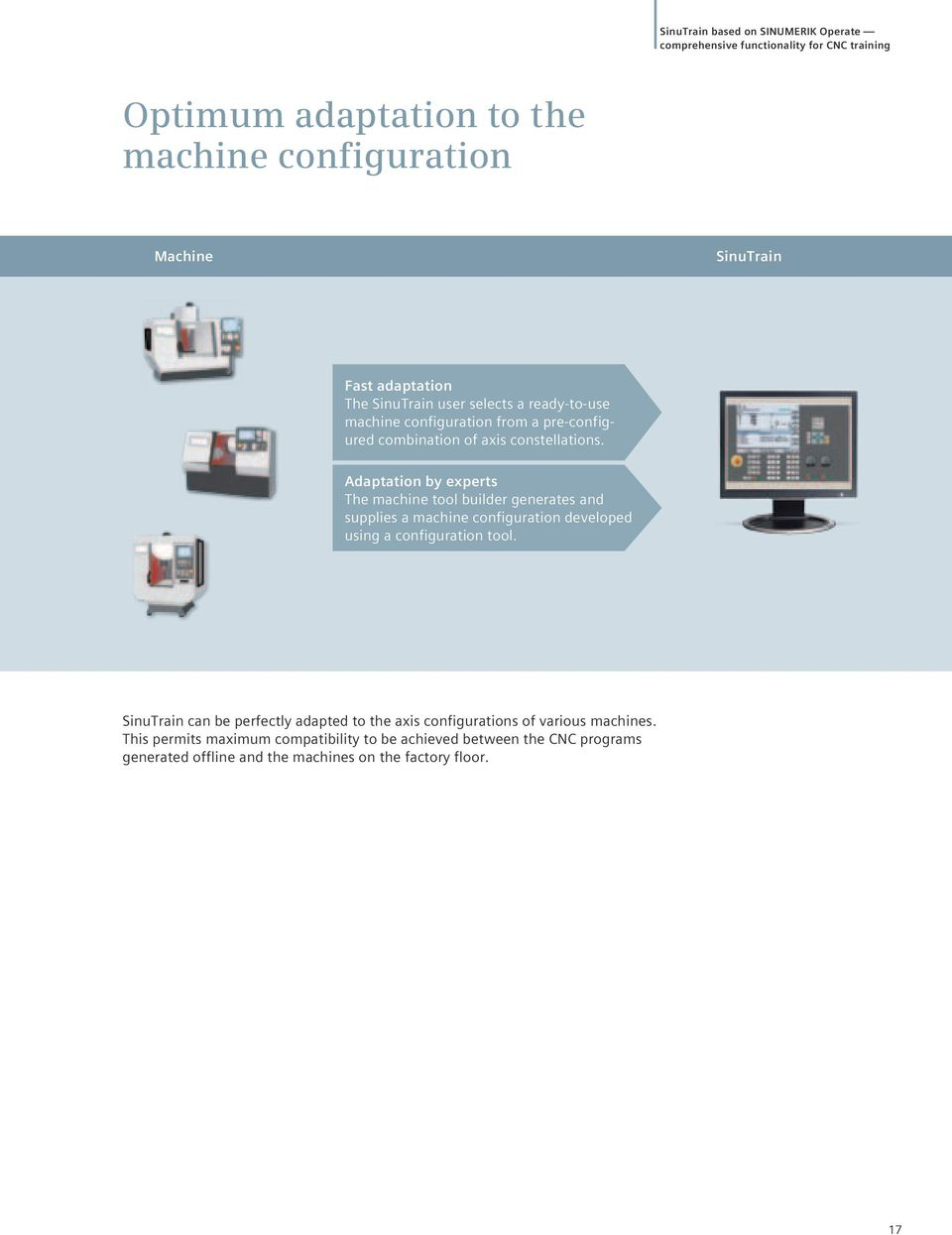 Adaptation by experts The machine tool builder generates and supplies a machine configuration developed using a configuration tool.