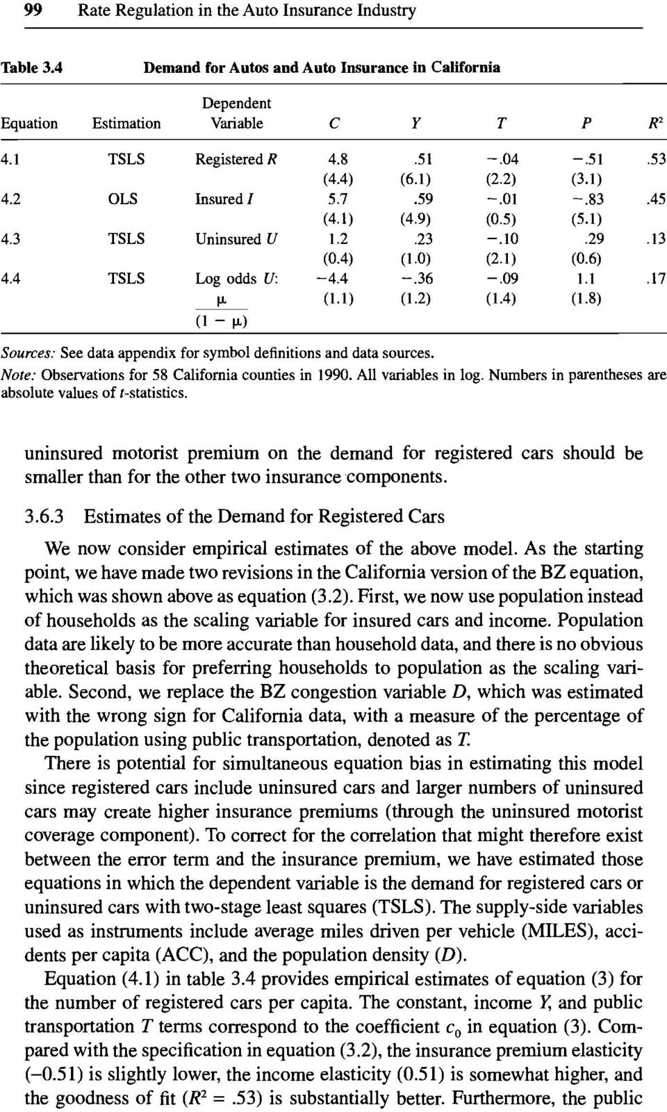 1) (0.6) -.09 1.1.I1 (1.4) (1.8) Sources: See data appendix for symbol definitions and data sources. Note: Observations for 58 California counties in 1990. All variables in log.