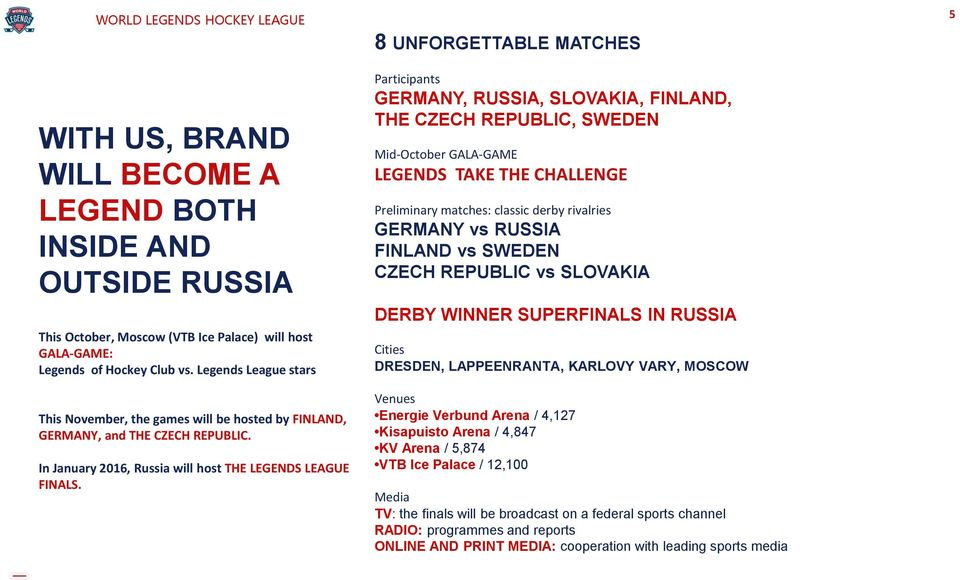 8 UNFORGETTABLE MATCHES Participants GERMANY, RUSSIA, SLOVAKIA, FINLAND, THE CZECH REPUBLIC, SWEDEN Mid-October GALA-GAME LEGENDS TAKE THE CHALLENGE Preliminary matches: classic derby rivalries