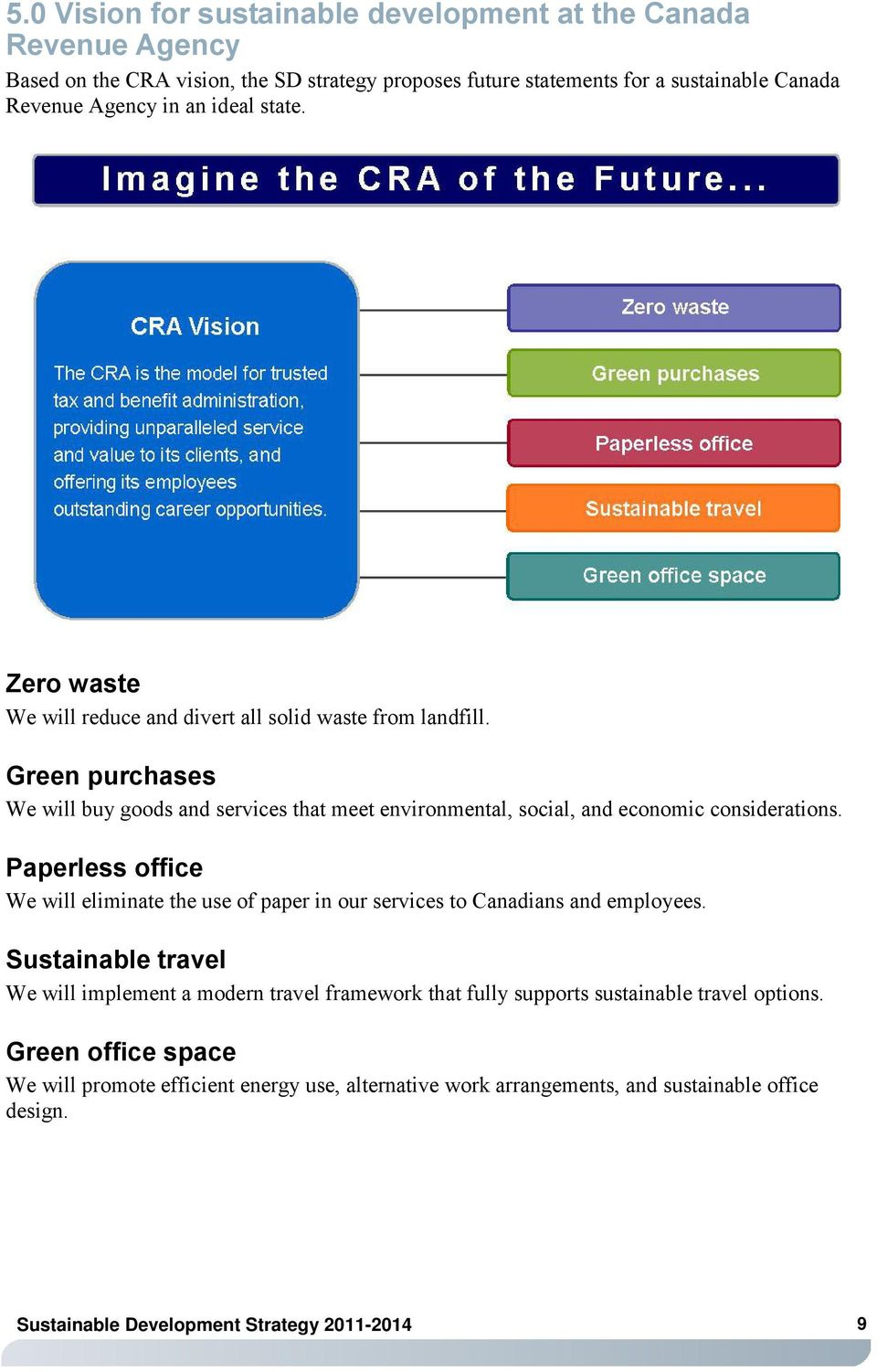Green purchases We will buy goods and services that meet environmental, social, and economic considerations.