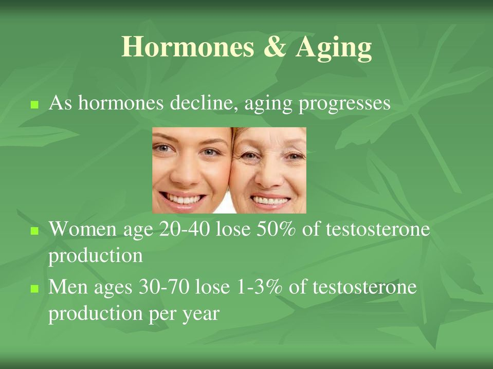 of testosterone production Men ages 30-70