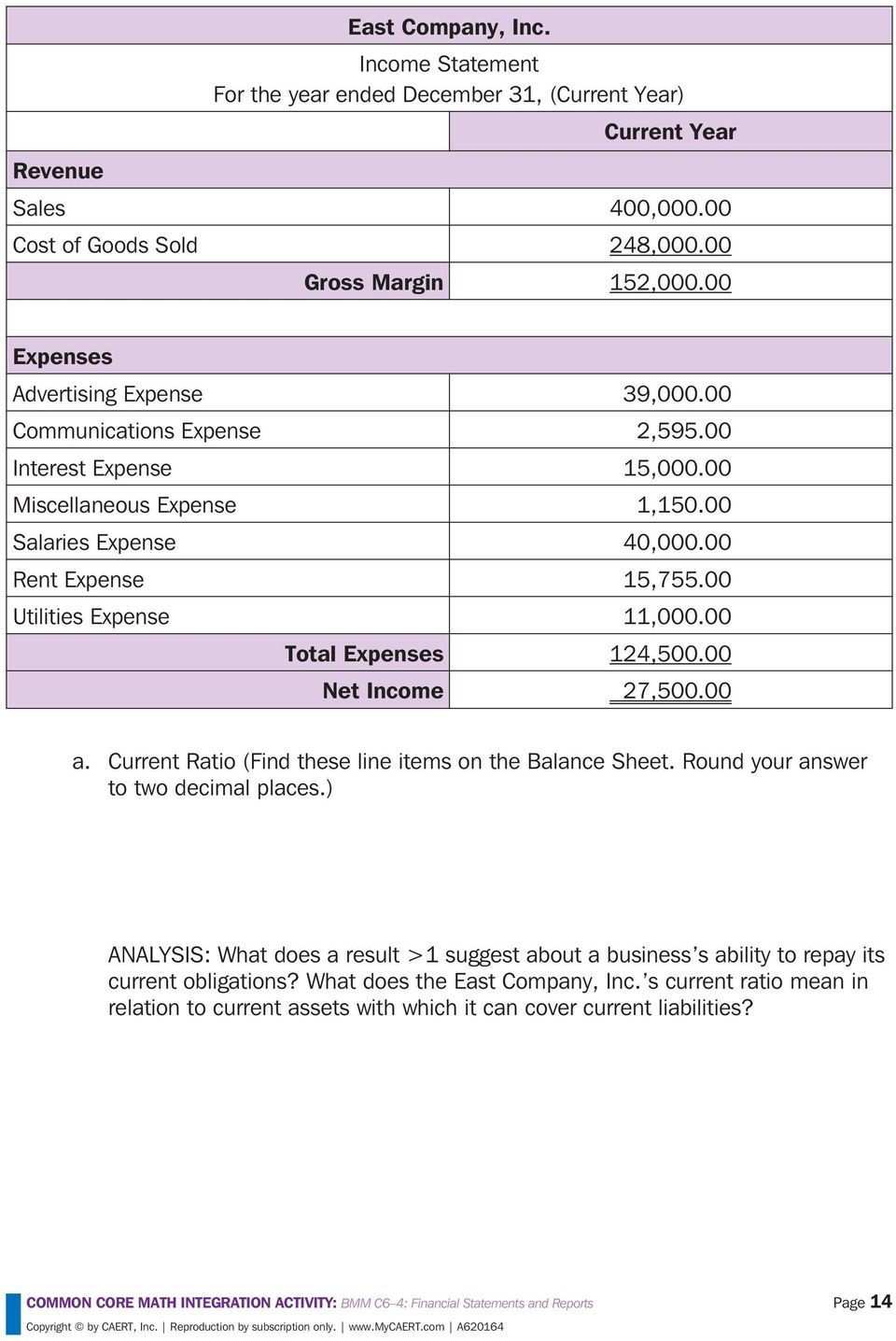 00 Utilities Expense 11,000.00 Total Expenses 124,500.00 Net Income 27,500.00 a. Current Ratio (Find these line items on the Balance Sheet. Round your answer to two decimal places.