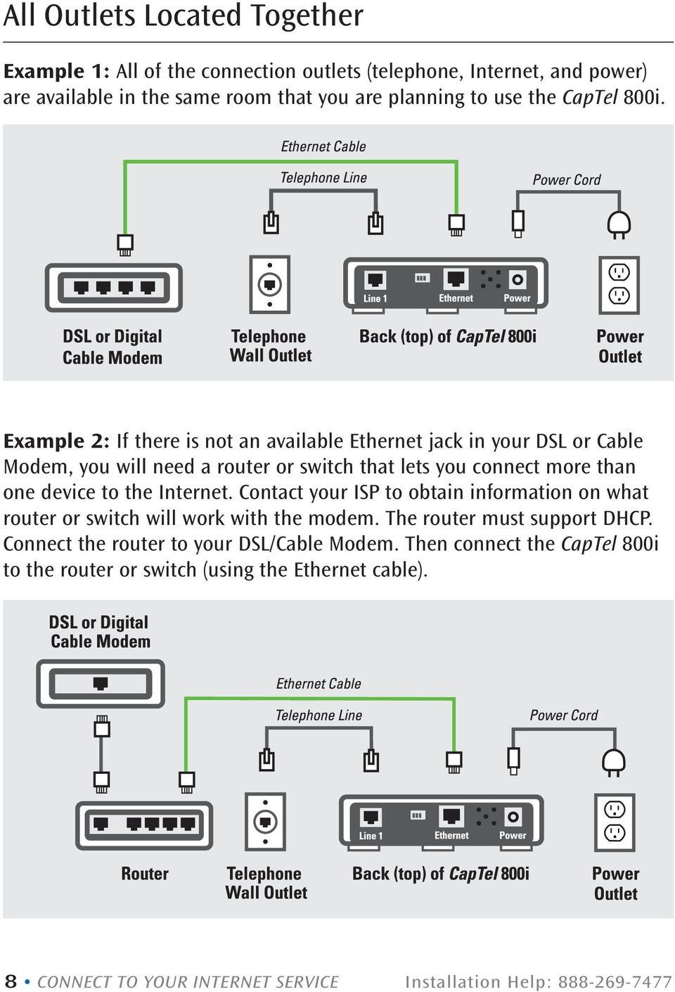 Example 2: If there is not an available Ethernet jack in your DSL or Cable Modem, you will need a router or switch that lets you connect more than one device to the
