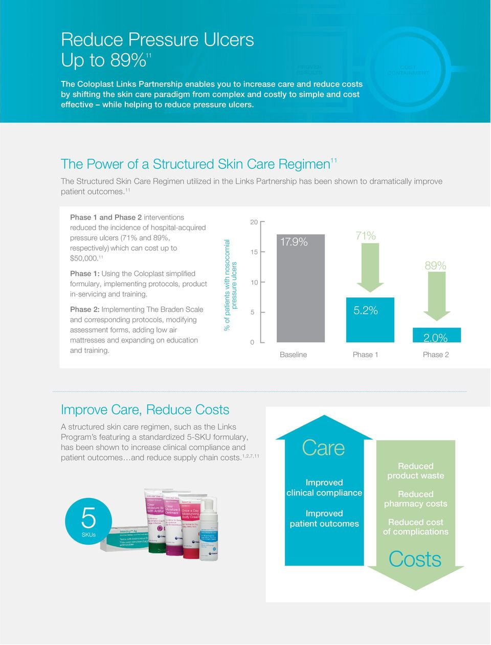 The Power of a Structured Skin Care Regimen 11 The Structured Skin Care Regimen utilized in the Links Partnership has been shown to dramatically improve patient outcomes.