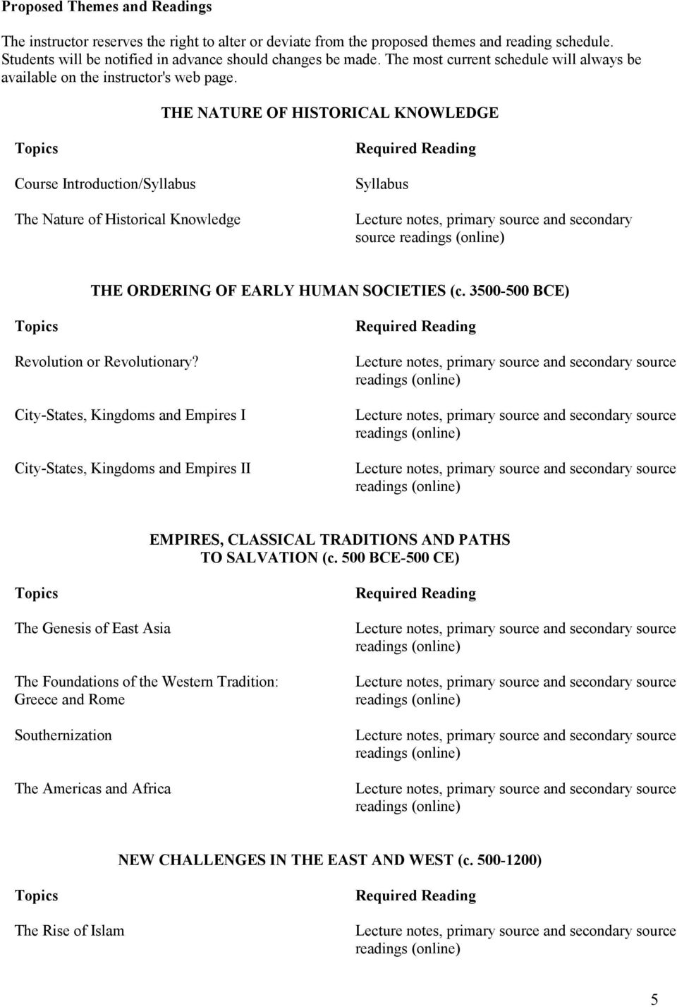 THE NATURE OF HISTORICAL KNOWLEDGE Course Introduction/Syllabus The Nature of Historical Knowledge Syllabus Lecture notes, primary source and secondary source THE ORDERING OF EARLY HUMAN SOCIETIES (c.