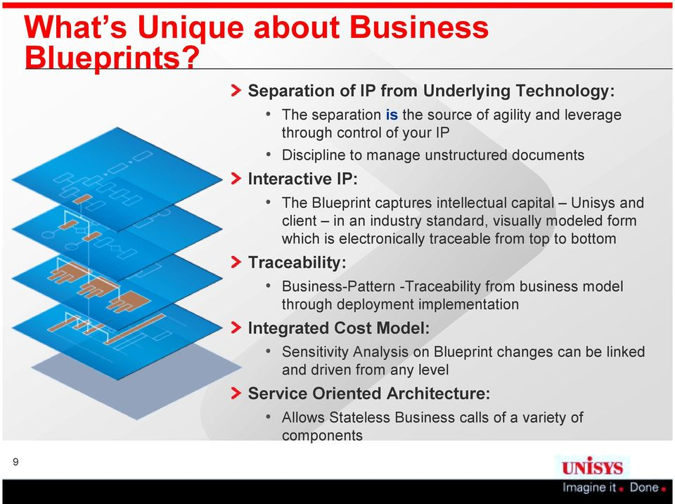 Interactive IP: The Blueprint captures intellectual capital Unisys and client in an industry standard, visually modeled form which is electronically traceable from top to