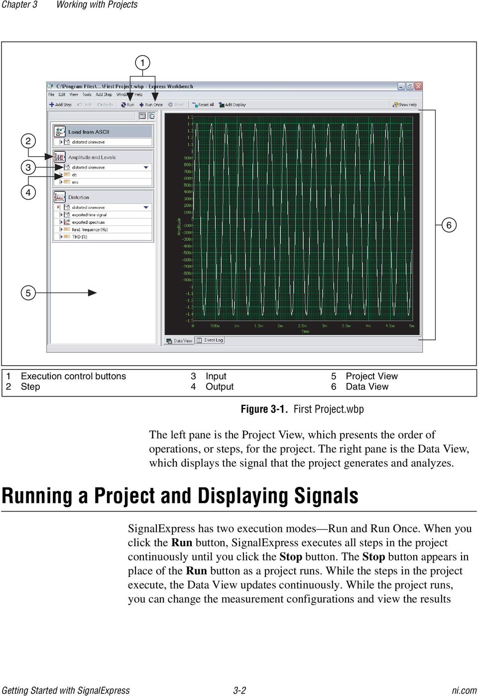 The right pane is the Data View, which displays the signal that the project generates and analyzes. Running a Project and Displaying Signals SignalExpress has two execution modes Run and Run Once.