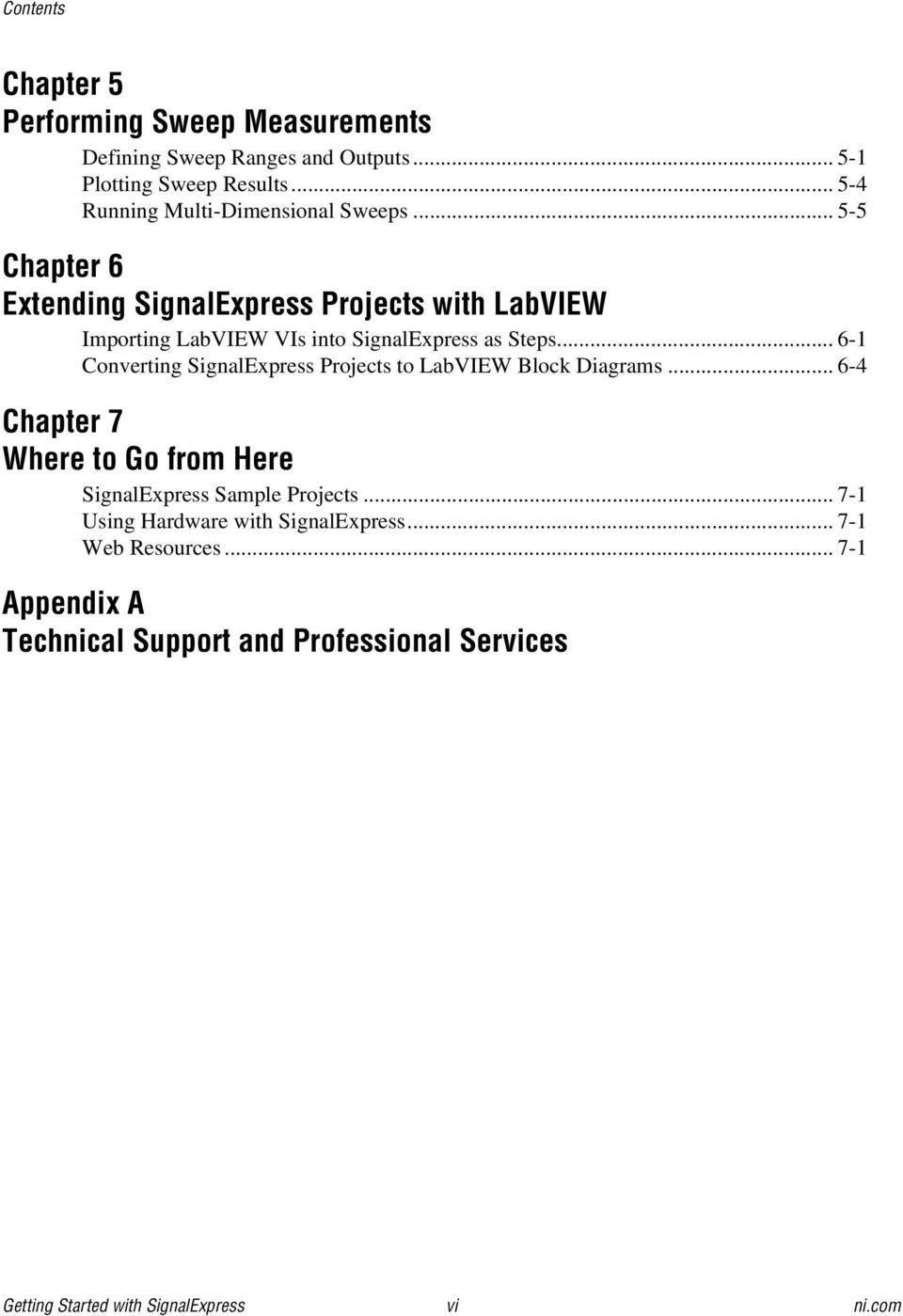 .. 5-5 Chapter 6 Extending SignalExpress Projects with LabVIEW Importing LabVIEW VIs into SignalExpress as Steps.