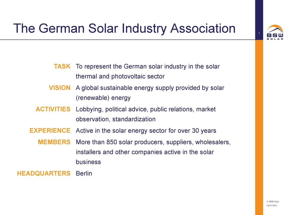 relations, market observation, standardization EXPERIENCE Active in the solar energy sector for over 30 years MEMBERS More than