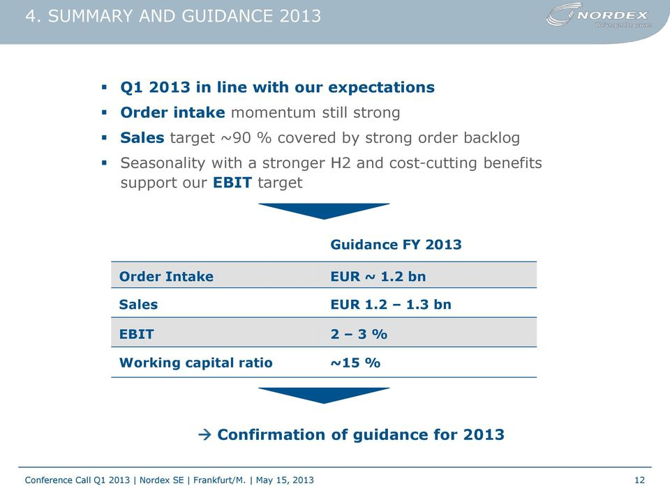support our EBIT target Guidance FY 2013 Order Intake Sales EUR ~ 1.2 bn EUR 1.2 1.