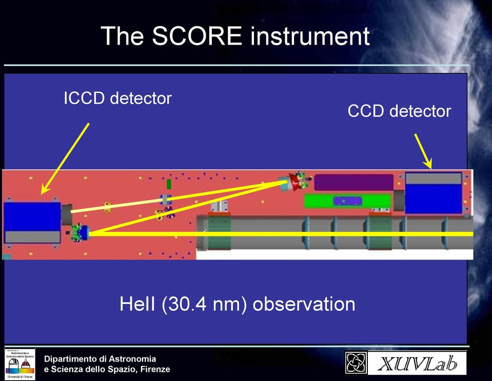 detector CCD