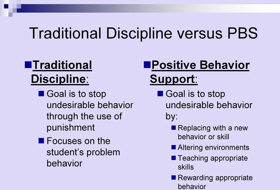 Positive Behavior Support: Goal is to stop undesirable behavior by: Replacing with a new