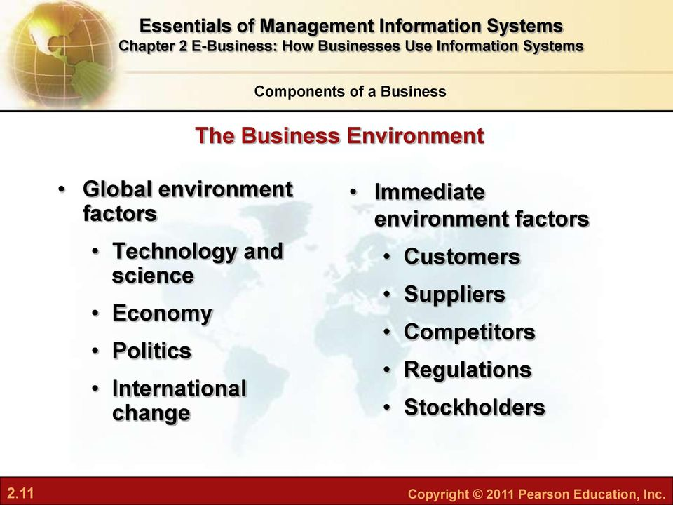 International change Immediate environment factors Customers