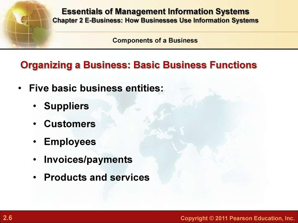 Suppliers Customers Employees Invoices/payments