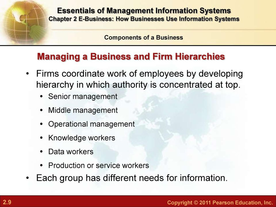 Senior management Middle management Operational management Knowledge workers Data workers