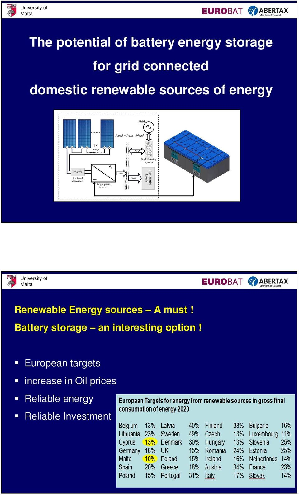 sources A must! Battery storage an interesting option!