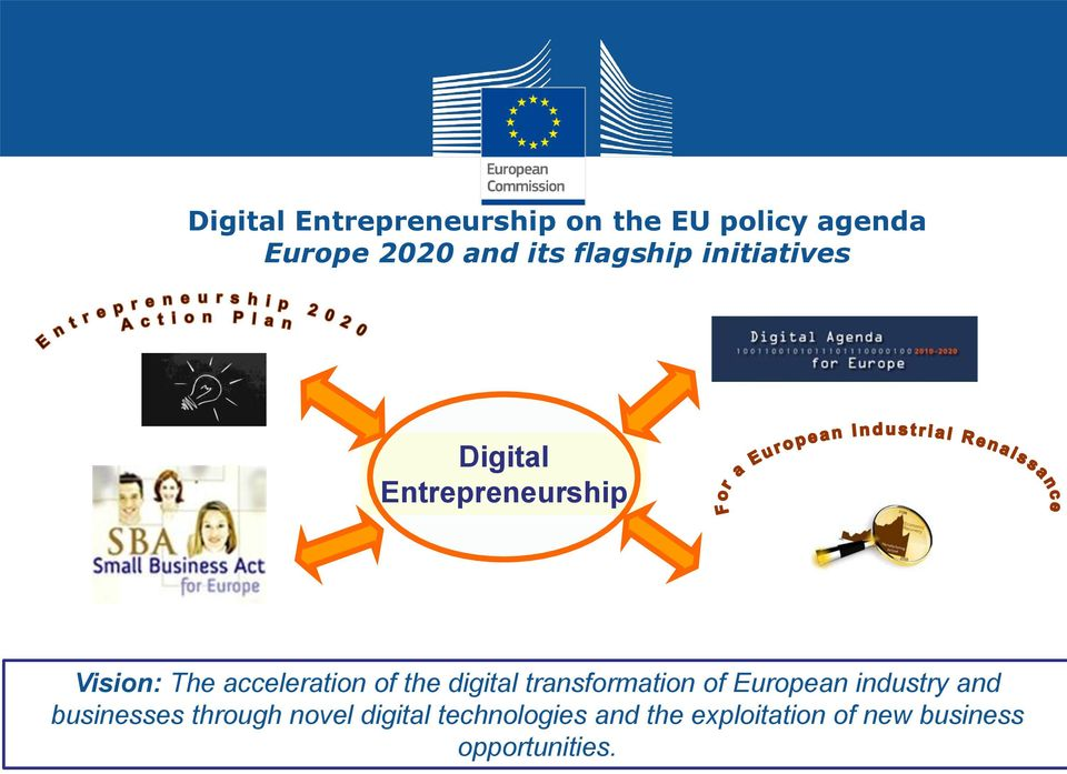 of the digital transformation of European industry and businesses