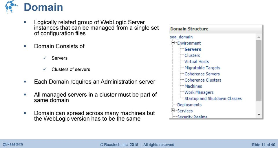 Administration server All managed servers in a cluster must be part of same domain Domain can spread