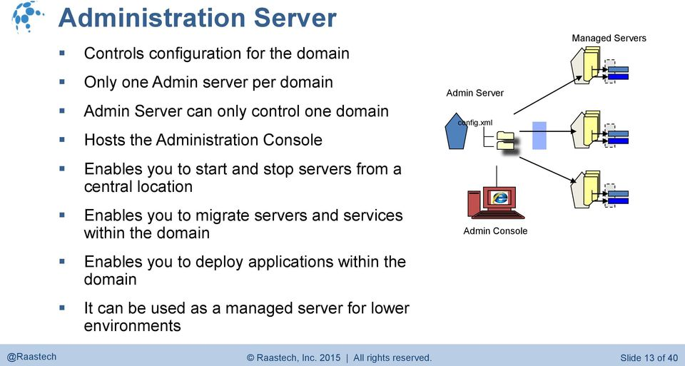 servers and services within the domain Enables you to deploy applications within the domain It can be used as a managed server
