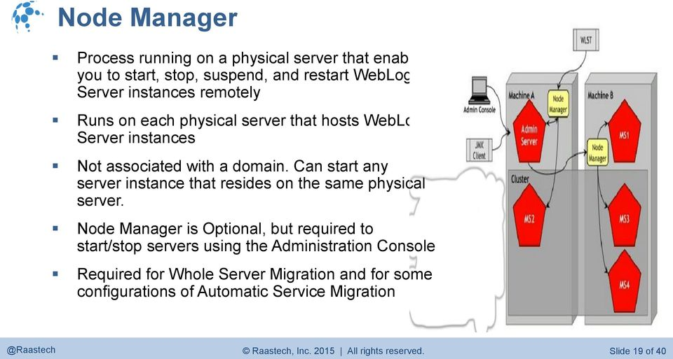 Can start any server instance that resides on the same physical server.