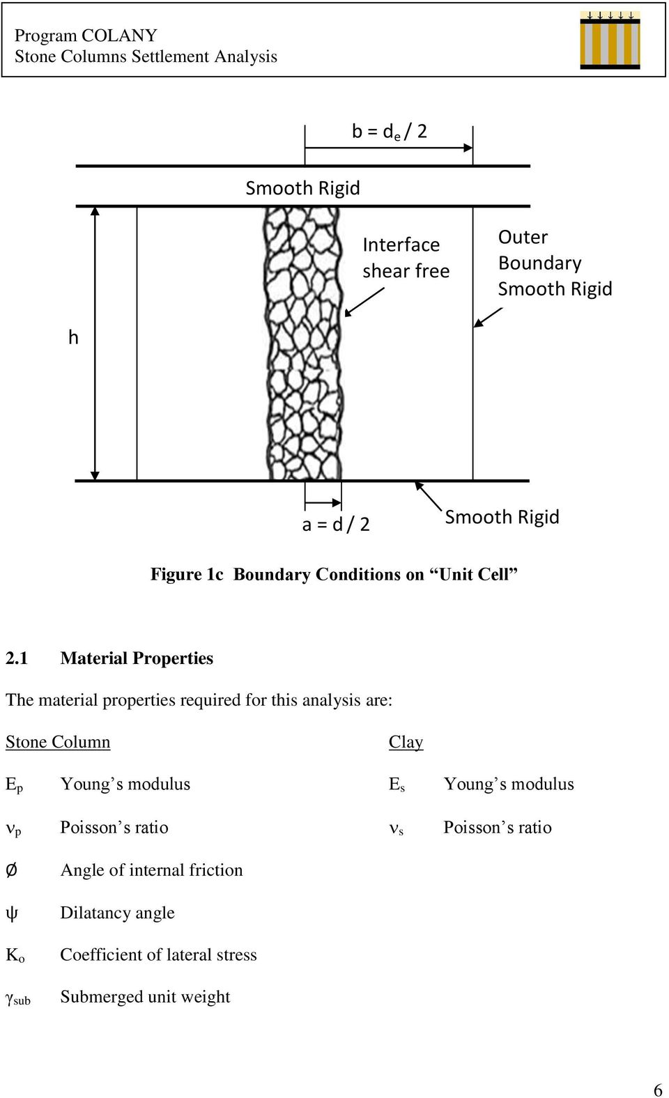 1 Material Properties The material properties required for this analysis are: Stone Column Clay E p Young