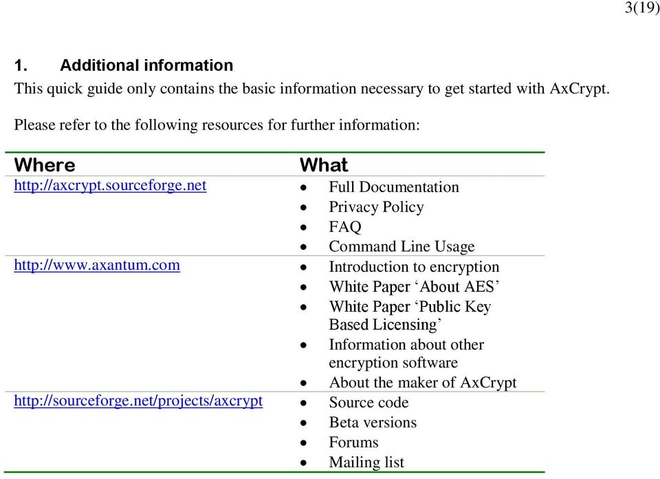 net Full Documentation Privacy Policy FAQ Command Line Usage http://www.axantum.