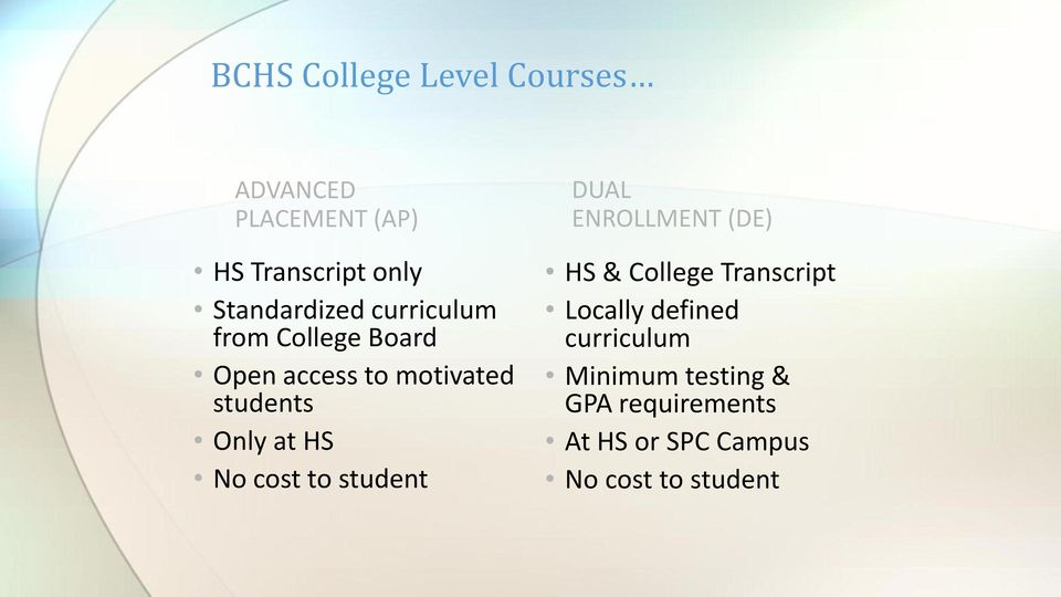 Only at HS No cost to student DUAL ENROLLMENT (DE) HS & College Transcript