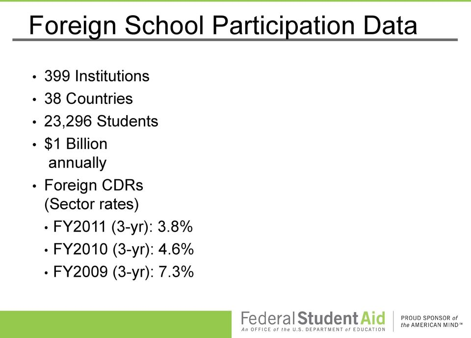 Billion annually Foreign CDRs (Sector rates)