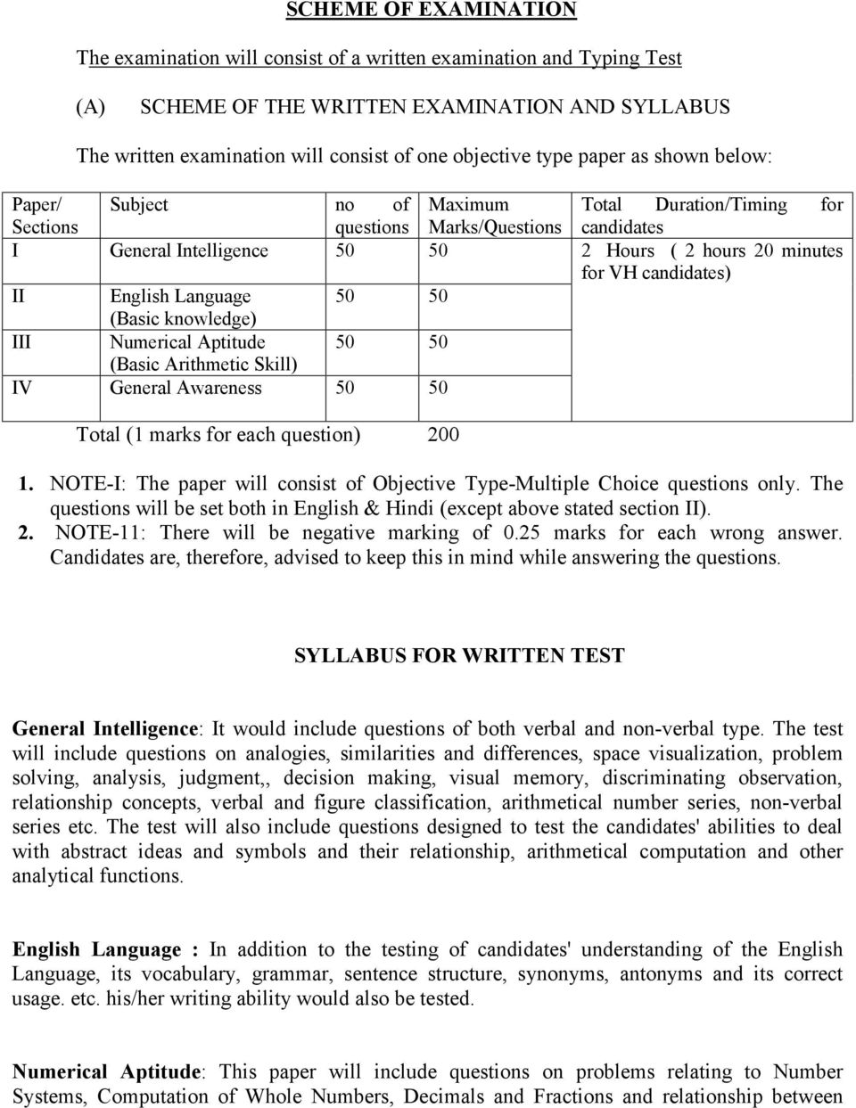 candidates) II English Language 50 50 (Basic knowledge) III Numerical Aptitude 50 50 (Basic Arithmetic Skill) IV General Awareness 50 50 Total (1 marks for each question) 200 1.