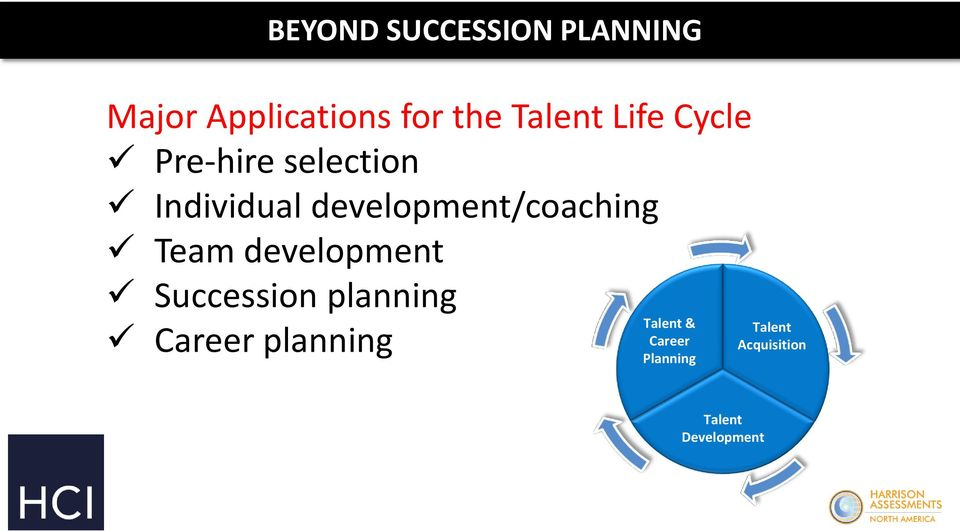 Team development Succession planning Career planning