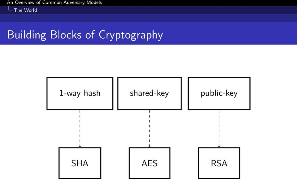 Cryptography 1-way