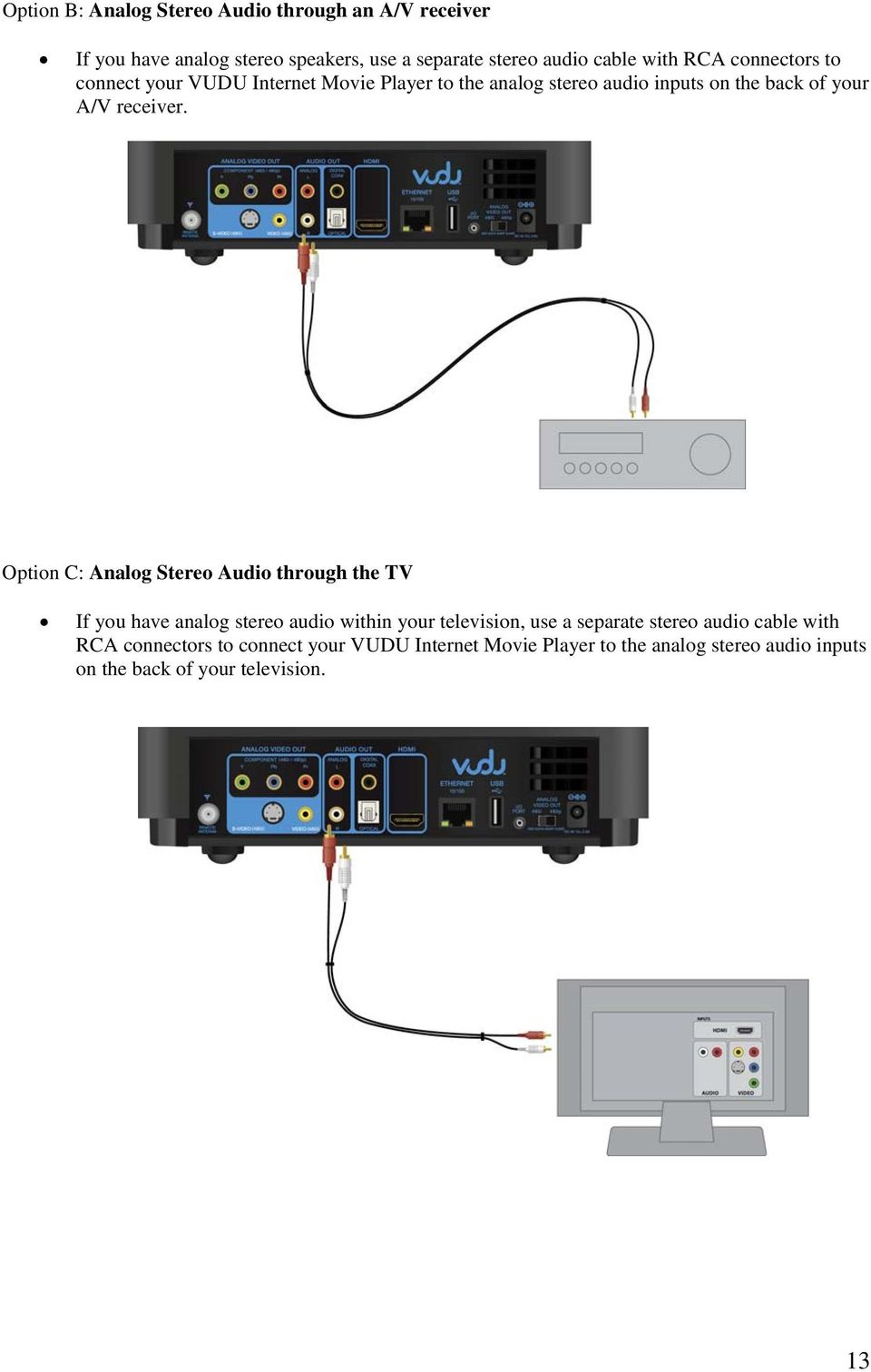 Table Of Contents 2 Welcome To Vudu 4 Player Audio Patch Panel Wiring Diagram Option C Analog Stereo Through The Tv If You Have Within