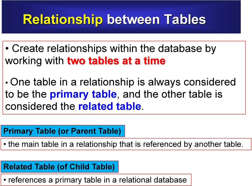 considered the related table.