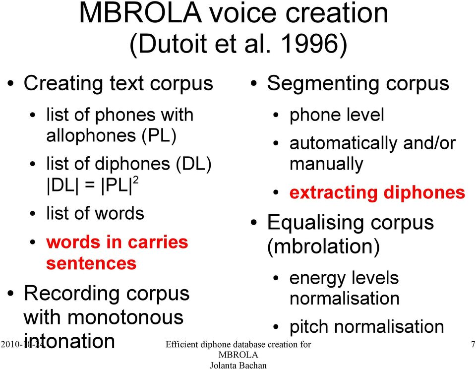2 list of words words in carries sentences Recording corpus with monotonous intonation