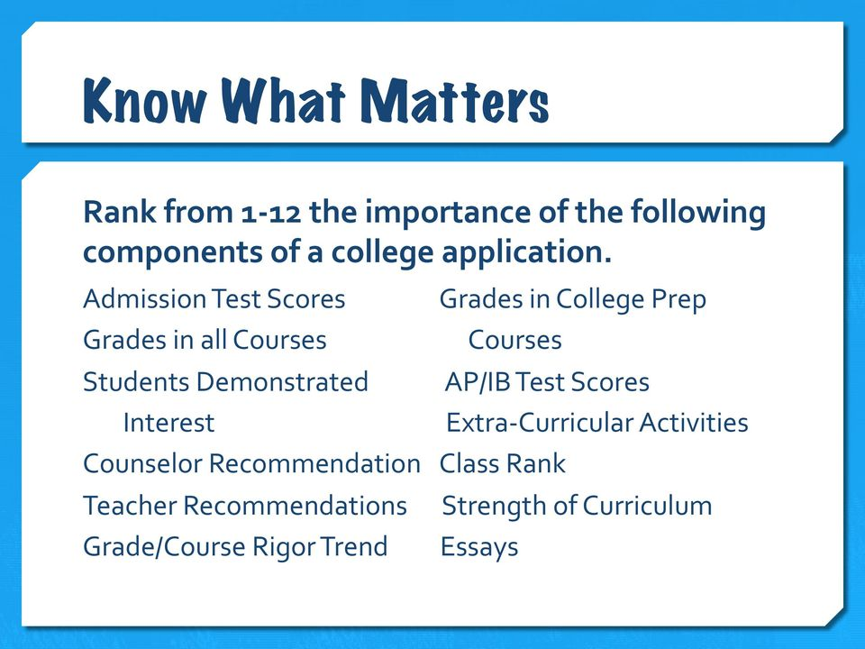 Admission Test Scores Grades in College Prep Grades in all Courses Courses Students