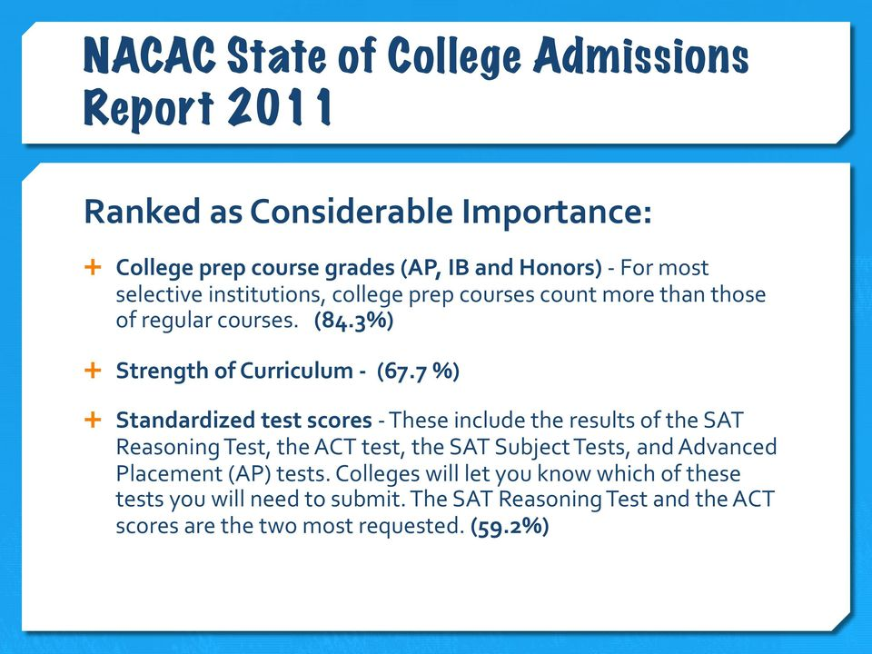 7 %) Ê Standardized test scores - These include the results of the SAT Reasoning Test, the ACT test, the SAT Subject Tests, and Advanced
