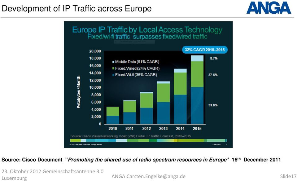 "radio spectrum resources in Europe"" 16 th"