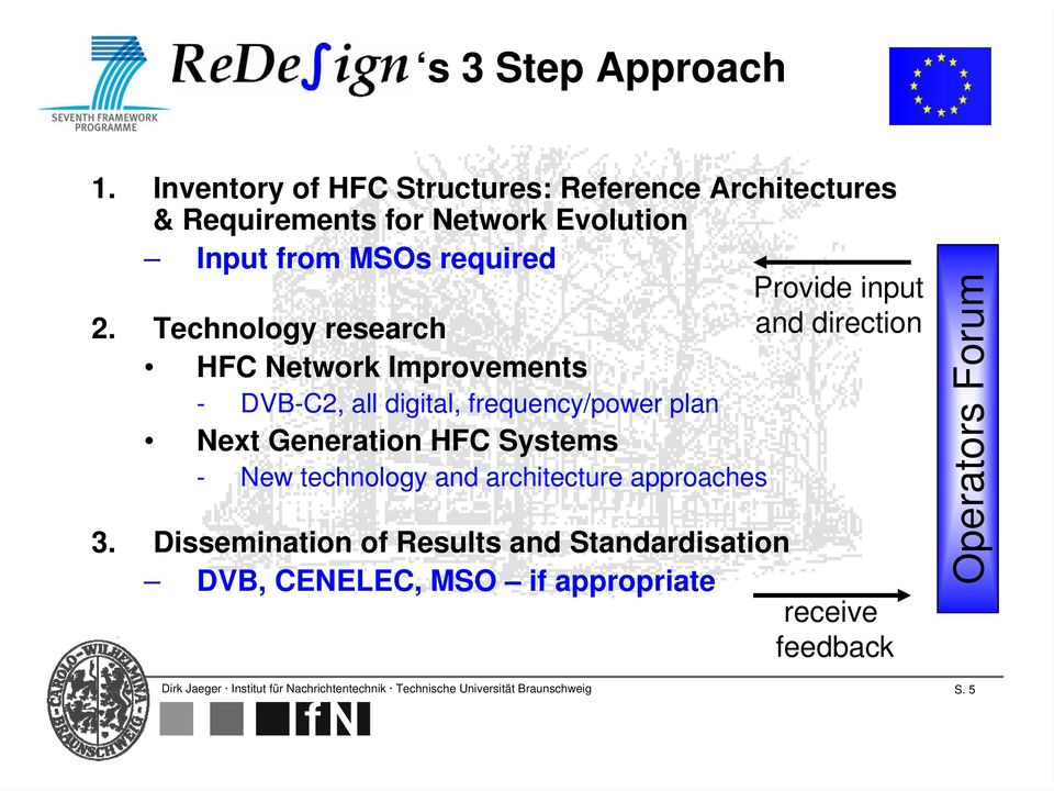 Technology research HFC Network Improvements - DVB-C2, all digital, frequency/power plan Next Generation HFC Systems - New