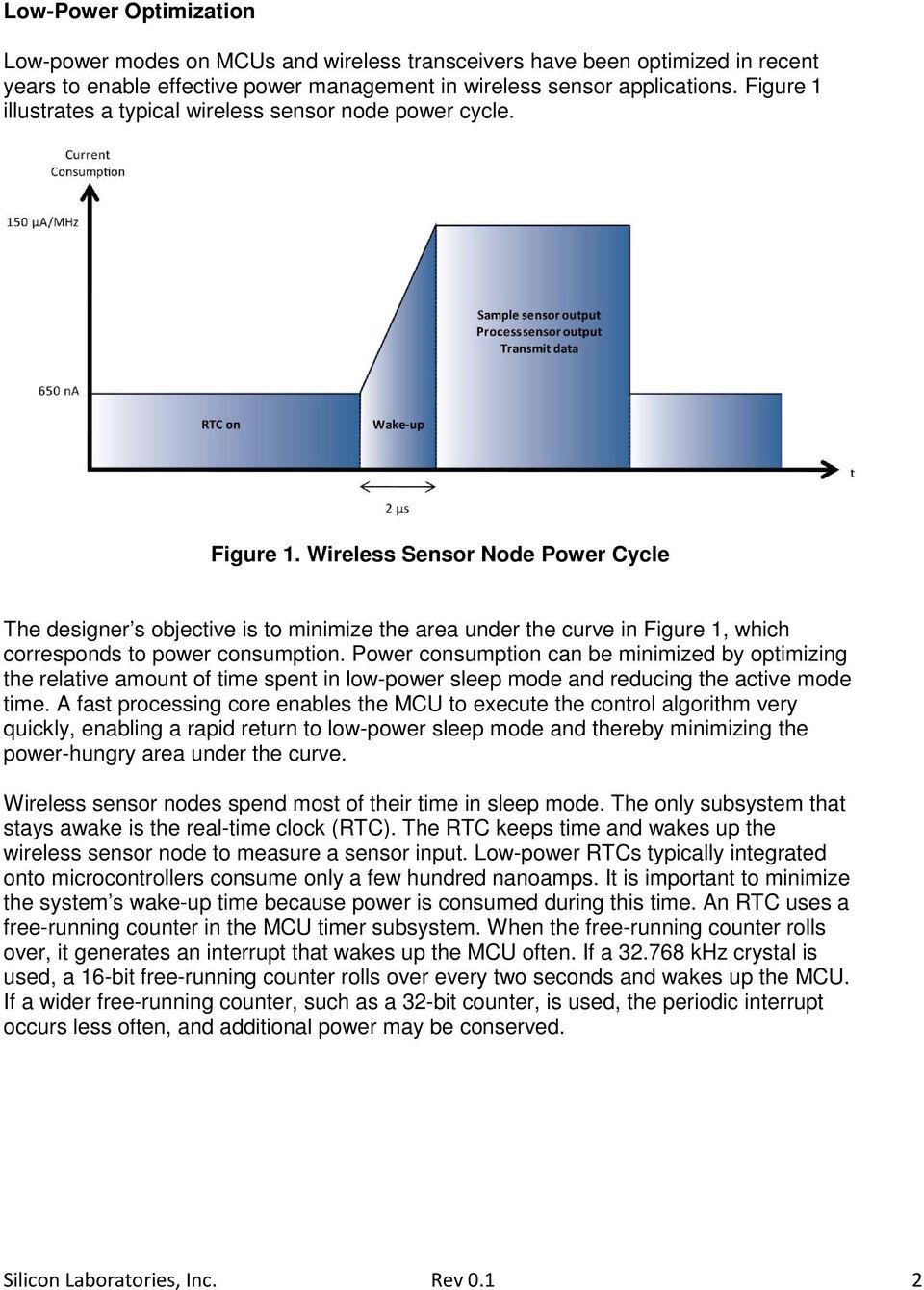 Wireless Sensor Node Power Cycle The designer s objective is to minimize the area under the curve in Figure 1, which corresponds to power consumption.