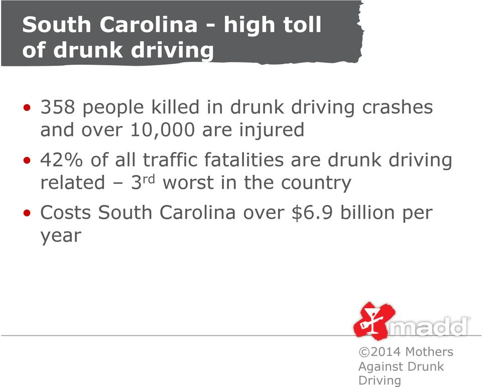 10,000 are injured 42% of all traffic fatalities are drunk driving